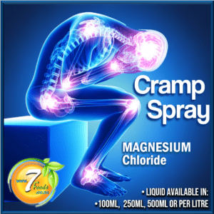 Cramp Spray – 250ml